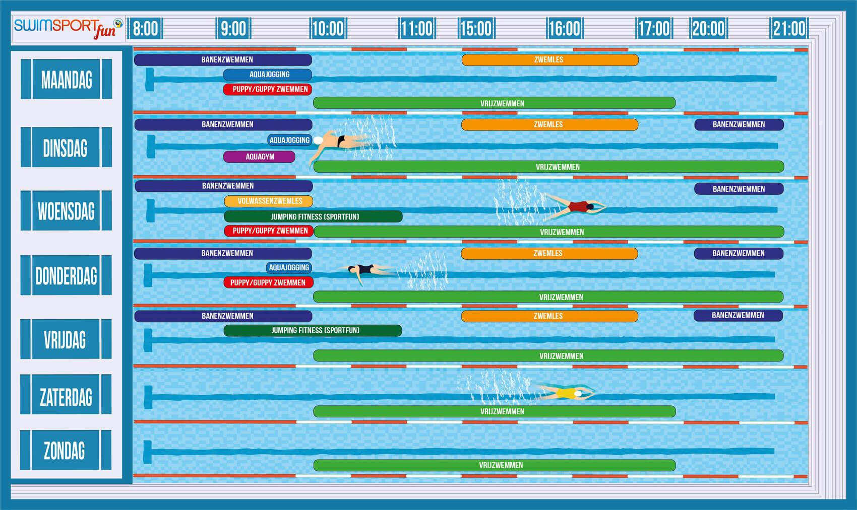 Agenda Swimfun